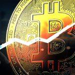 ビットコイン高騰!5月以来の8000ドルを超えて仮想通貨の回復を主導