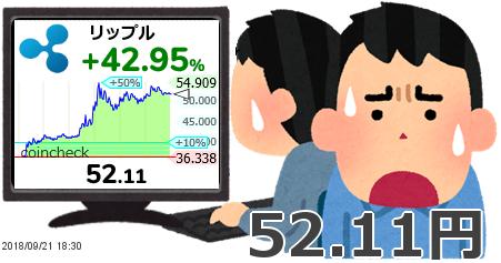 【仮想通貨】リップルが高騰中!数日前から価格が倍に